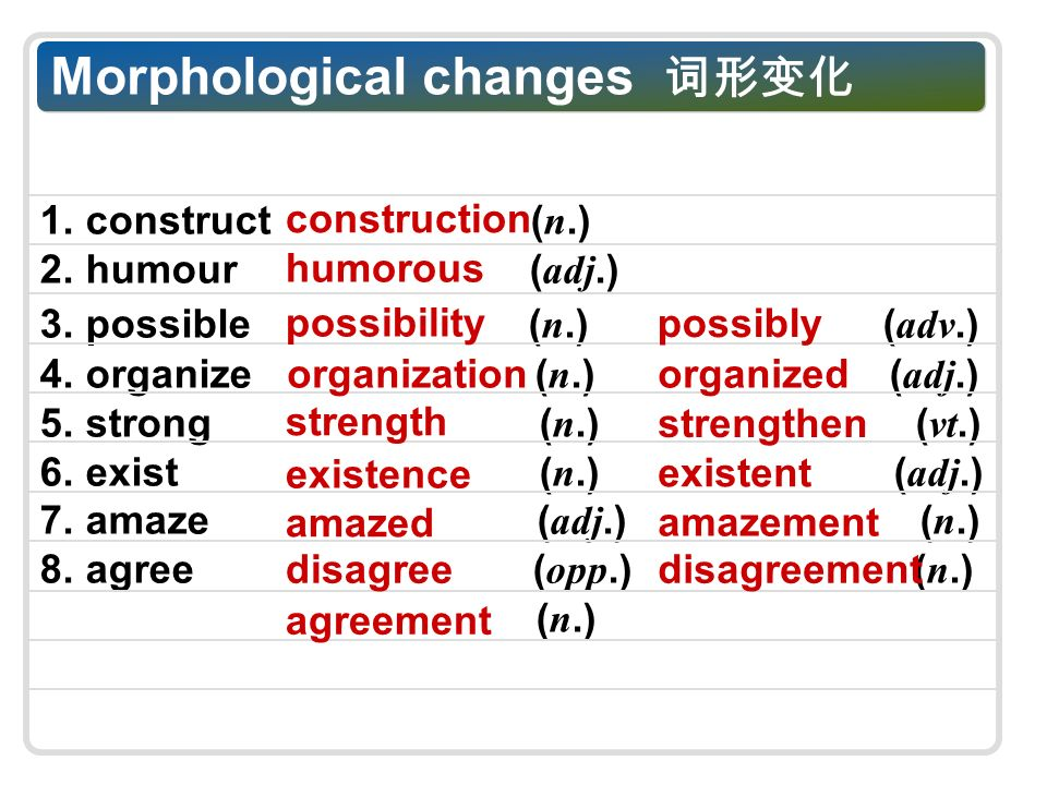 Morphological changes 1. construct ( n.) 2. humour ( adj.) 3.