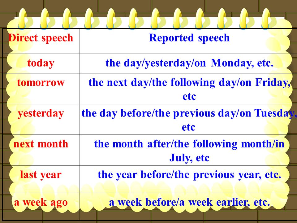 Direct speechReported speech todaythe day/yesterday/on Monday, etc. tomorrowthe next day/the following day/on Friday, etc yesterdaythe day before/the