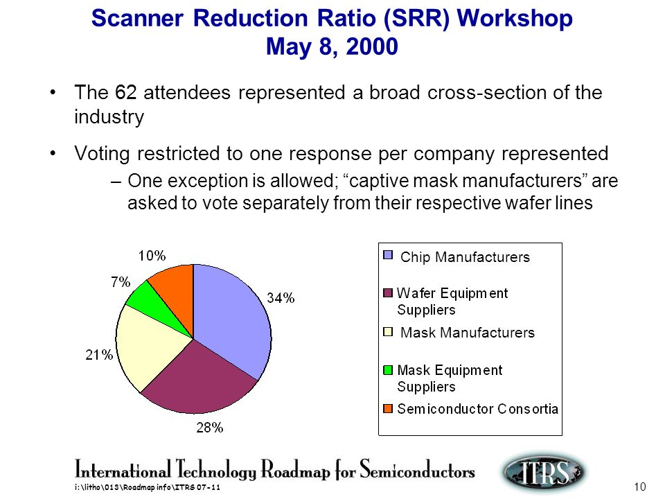 i:\litho\013\Roadmap info\ITRS 07-11 10 Scanner Reduction Ratio (SRR) Workshop May 8, 2000 The 62 attendees represented a broad cross-section of the i