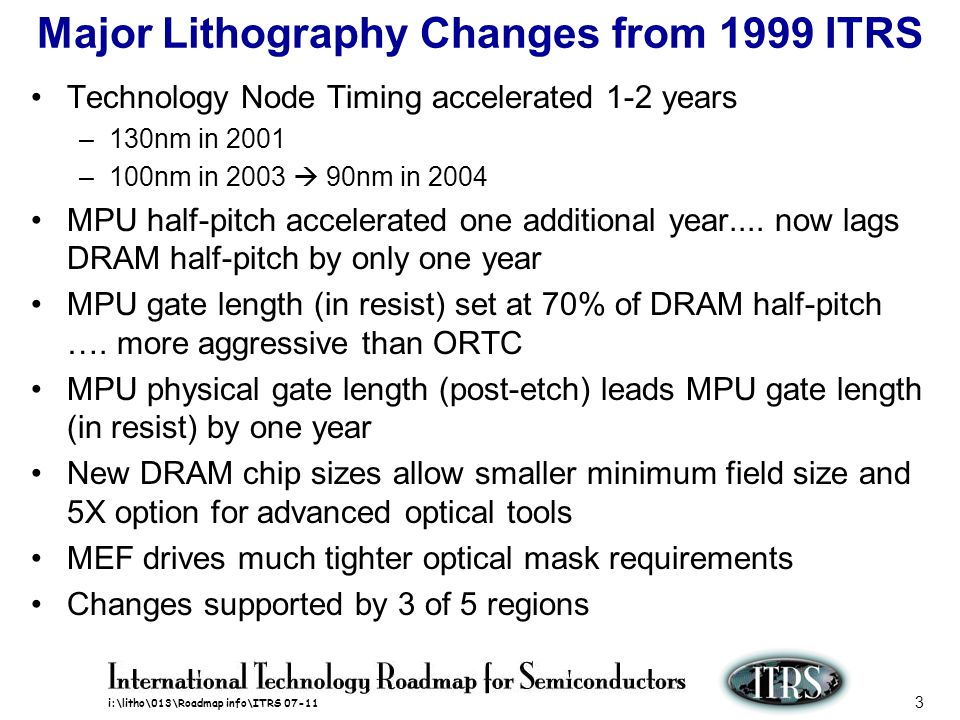 i:\litho\013\Roadmap info\ITRS 07-11 4 ITRS Roadmap Acceleration (2000) 95 9799 1994 1997 1998 & 1999 Minimum Feature Size (nm) 500 350 250 180 130 100 70 50 35 25 95 9799 020505 08 11 14 020505 08 11 14 Proposed 2000 ITRS Update - 7/21/00 Work-in-Progress - Not for Publication Half Pitch (IRC Proposals 7/11/00) (post-etch) (IRC Proposals 7/11/00) MPU Gate Length (printed in resist)