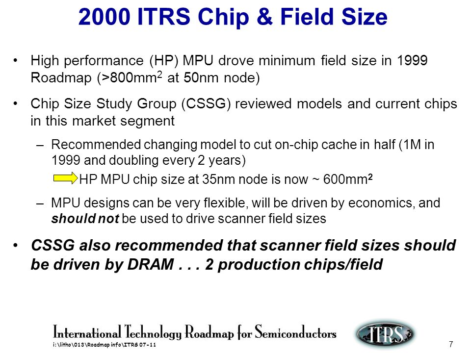 i:\litho\013\Roadmap info\ITRS 07-11 28 Lithography ITWG Report – 2000 Update Summary Technology Node Timing accelerated 1-2 years –130nm in 2001 90nm in 2004 –Not a consensus decision Puts major strain on entire lithography infrastructure New DRAM and MPU chip sizes allow smaller minimum field size and 5X option for advanced optical tools with 6-inch reticles Optical mask requirements for dense lines must be much tighter, based on latest MEF data Cost control and ROI continue to be major concerns for acceleration at 90nm – 45nm nodes