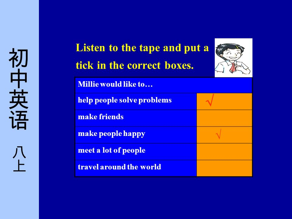 Listen to the tape and put a tick in the correct boxes.