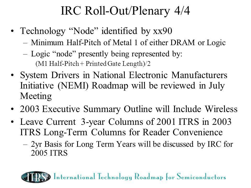 IRC Roll-Out/Plenary 4/4 Technology Node identified by xx90 –Minimum Half-Pitch of Metal 1 of either DRAM or Logic –Logic node presently being represented by: (M1 Half-Pitch + Printed Gate Length)/2 System Drivers in National Electronic Manufacturers Initiative (NEMI) Roadmap will be reviewed in July Meeting 2003 Executive Summary Outline will Include Wireless Leave Current 3-year Columns of 2001 ITRS in 2003 ITRS Long-Term Columns for Reader Convenience –2yr Basis for Long Term Years will be discussed by IRC for 2005 ITRS