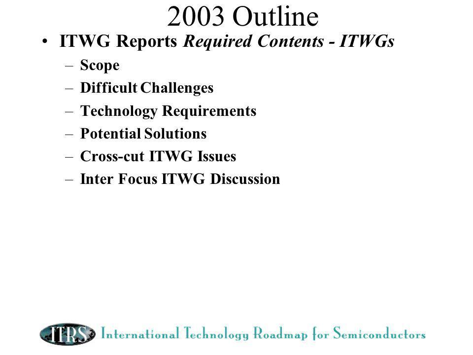 2003 Outline ITWG Reports Required Contents - ITWGs –Scope –Difficult Challenges –Technology Requirements –Potential Solutions –Cross-cut ITWG Issues –Inter Focus ITWG Discussion