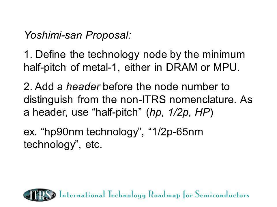 Yoshimi-san Proposal: 1.