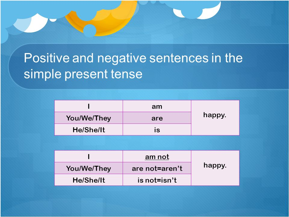 How to ask and answer questions in the simple present tense AmI happy.