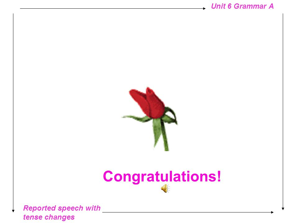 Reported speech with tense changes Unit 6 Grammar A G4: Hes going to see his parents. He/She said he was going to see his parents. G5: Suddenly, a man