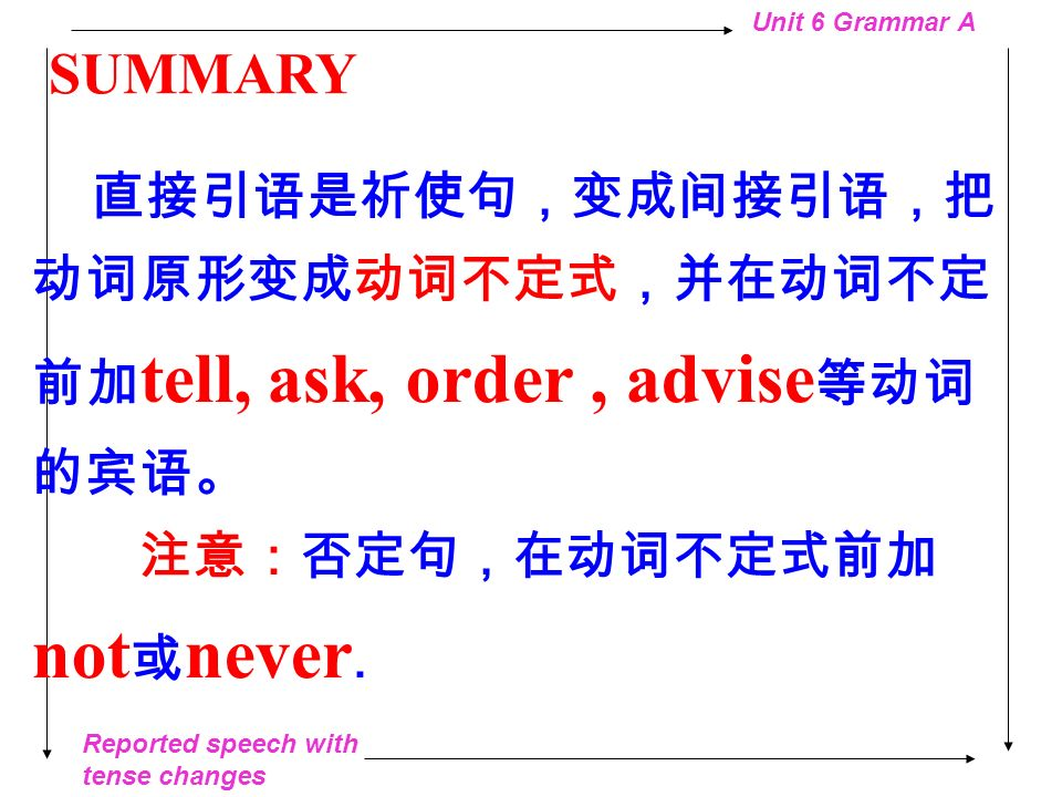 Reported speech with tense changes Unit 6 Grammar A SUMMARY,, if whether,,