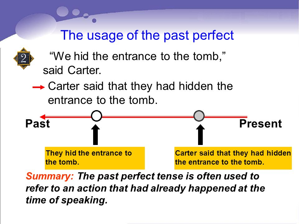 The usage of the past perfect We hid the entrance to the tomb, said Carter. Carter said that they had hidden the entrance to the tomb. Past Present Th