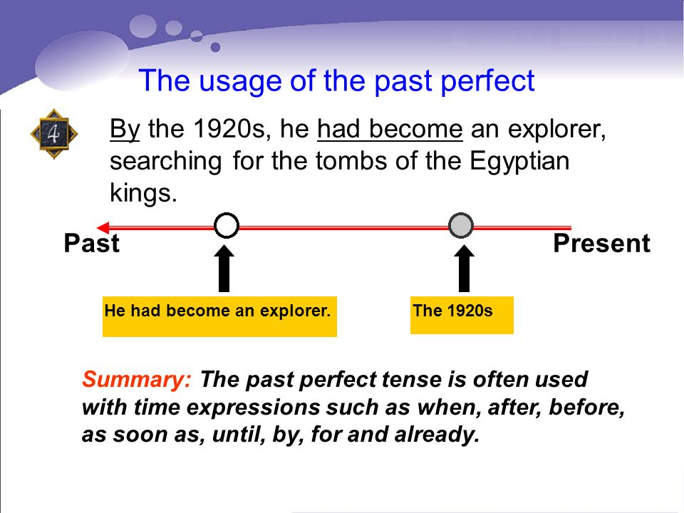 The usage of the past perfect By the 1920s, he had become an explorer, searching for the tombs of the Egyptian kings. Past Present He had become an ex