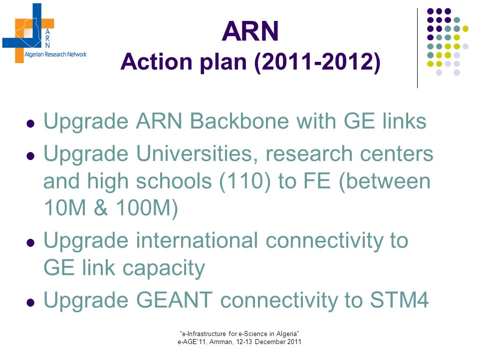 e-Infrastructure for e-Science in Algeria e-AGE 11, Amman, 12-13 December 2011 ARN Action plan (2011-2012) Upgrade ARN Backbone with GE links Upgrade Universities, research centers and high schools (110) to FE (between 10M & 100M) Upgrade international connectivity to GE link capacity Upgrade GEANT connectivity to STM4