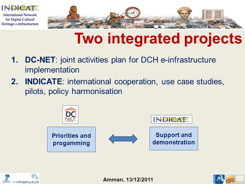 Amman, 13/12/ DC-NET: joint activities plan for DCH e-infrastructure implementation 2.INDICATE: international cooperation, use case studies, pilots, policy harmonisation Two integrated projects Priorities and progamming Support and demonstration