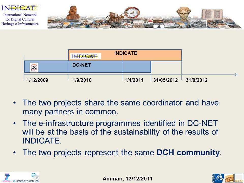 Amman, 13/12/2011 The two projects share the same coordinator and have many partners in common.