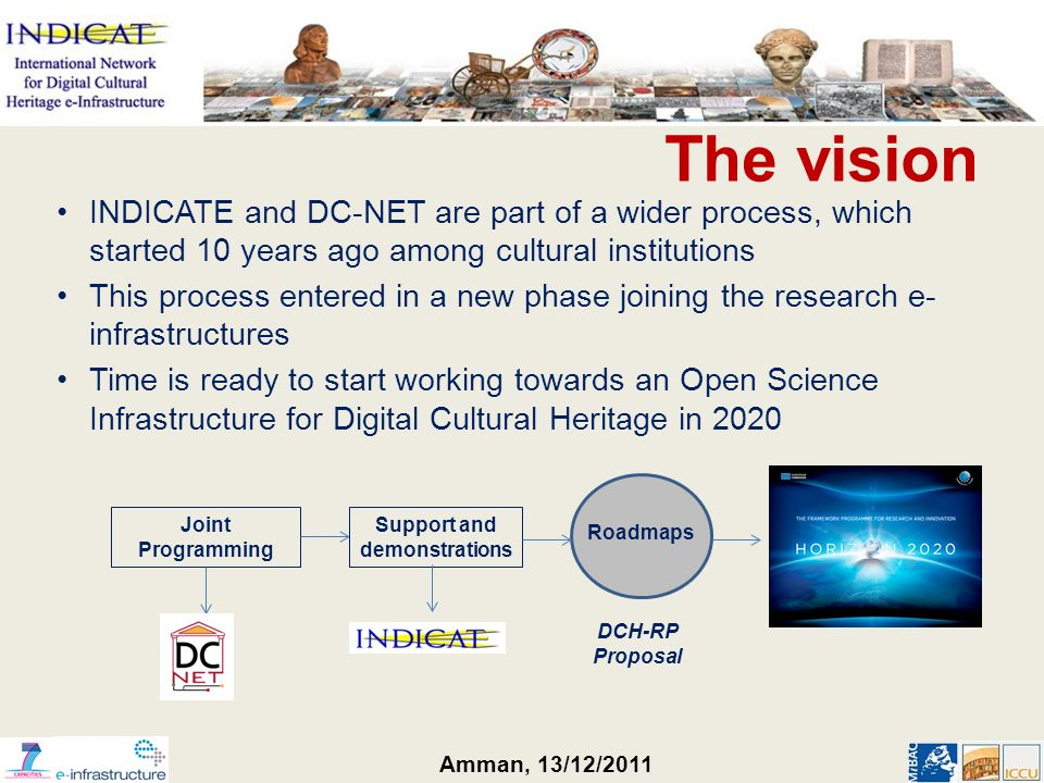 Amman, 13/12/2011 The vision INDICATE and DC-NET are part of a wider process, which started 10 years ago among cultural institutions This process ente