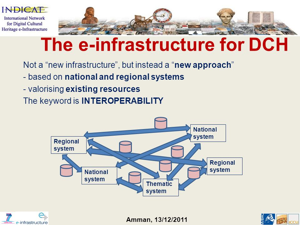 Amman, 13/12/2011 The e-infrastructure for DCH Not a new infrastructure, but instead a new approach - based on national and regional systems - valorising existing resources The keyword is INTEROPERABILITY Regional system National system Thematic system National system Regional system