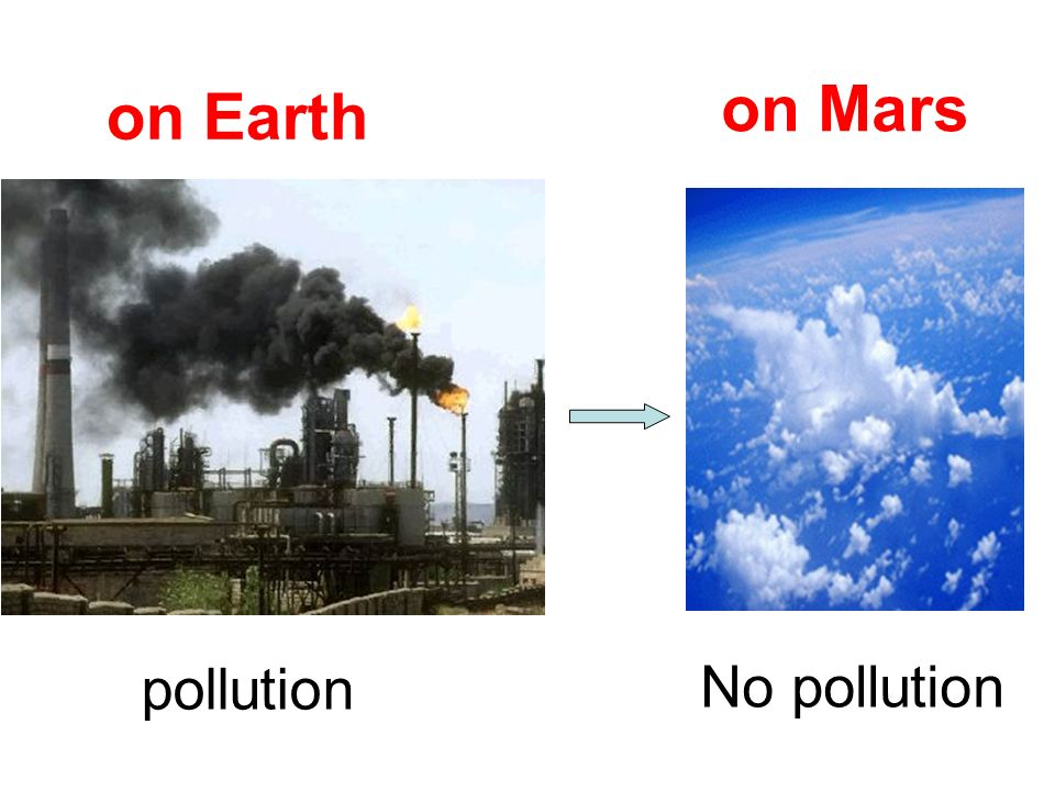pollution No pollution on Mars on Earth