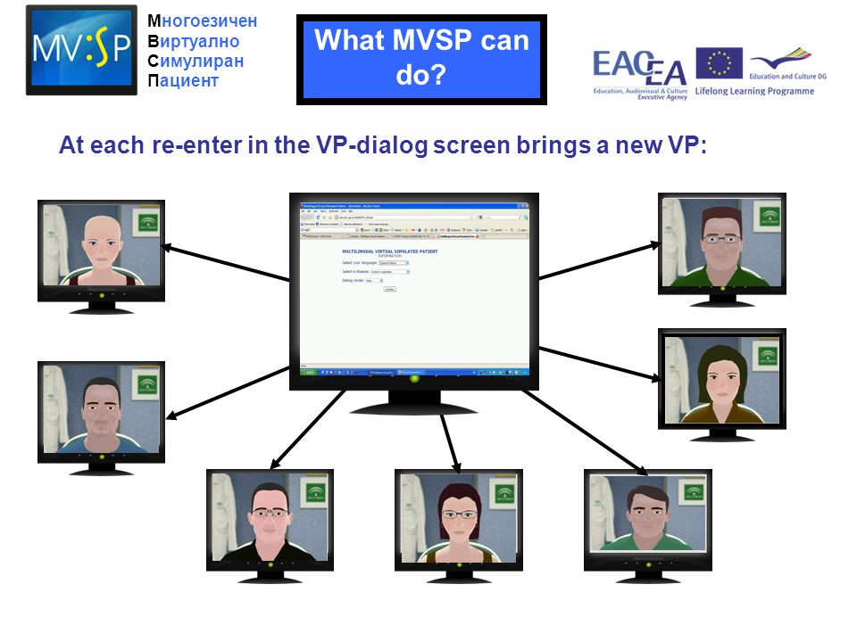 Многоезичен Виртуално Симулиран Пациент What MVSP can do? At each re-enter in the VP-dialog screen brings a new VP: