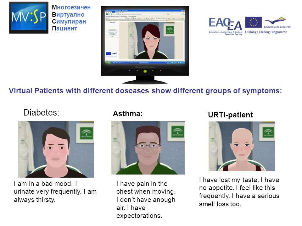 Многоезичен Виртуално Симулиран Пациент Virtual Patients with different doseases show different groups of symptoms: I am in a bad mood. I urinate very