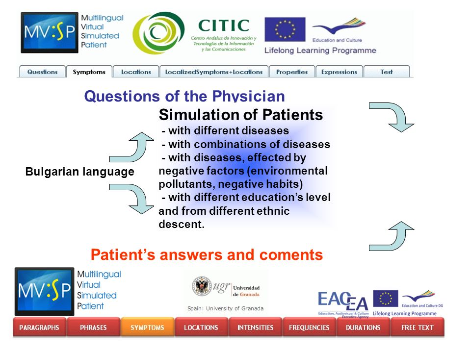 Questions of the Physician Patients answers and coments Bulgarian language Simulation of Patients - with different diseases - with combinations of diseases - with diseases, effected by negative factors (environmental pollutants, negative habits) - with different educations level and from different ethnic descent.