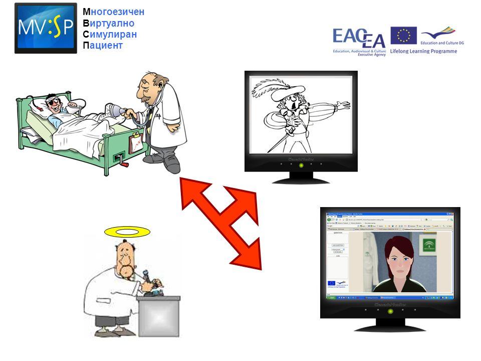 Многоезичен Виртуално Симулиран Пациент