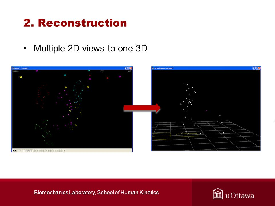 2. Reconstruction Multiple 2D views to one 3D Biomechanics Laboratory, School of Human Kinetics