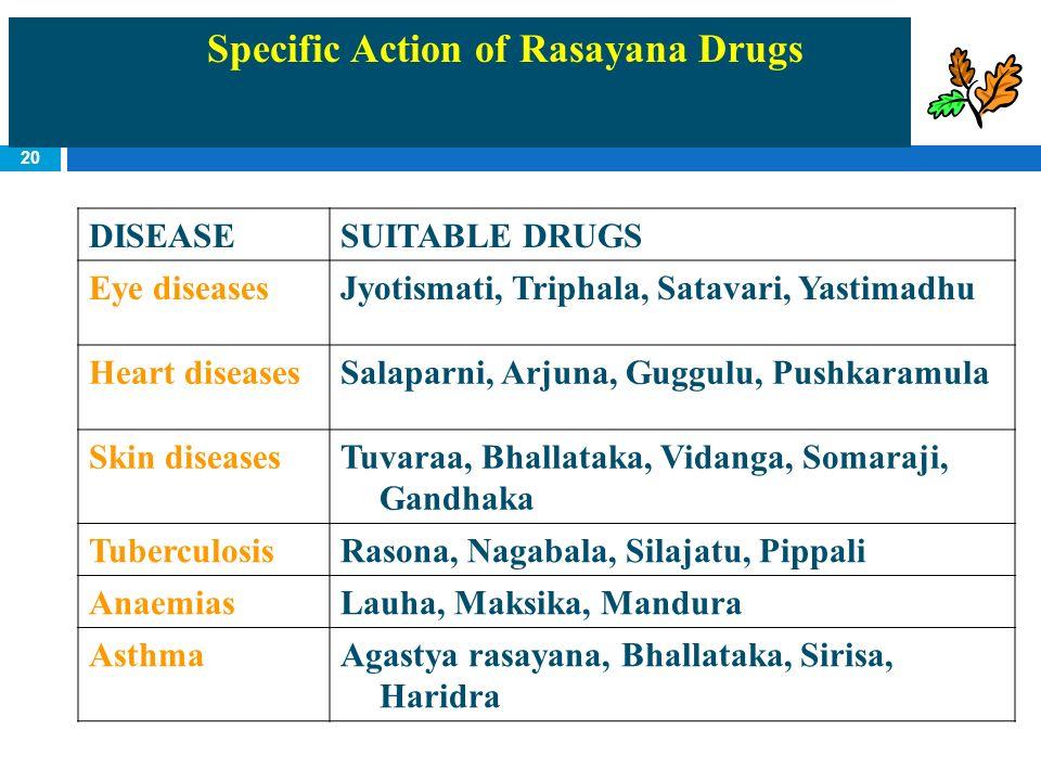 20 DISEASESUITABLE DRUGS Eye diseasesJyotismati, Triphala, Satavari, Yastimadhu Heart diseasesSalaparni, Arjuna, Guggulu, Pushkaramula Skin diseasesTu