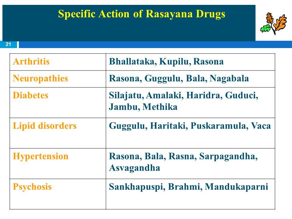 21 ArthritisBhallataka, Kupilu, Rasona NeuropathiesRasona, Guggulu, Bala, Nagabala DiabetesSilajatu, Amalaki, Haridra, Guduci, Jambu, Methika Lipid di