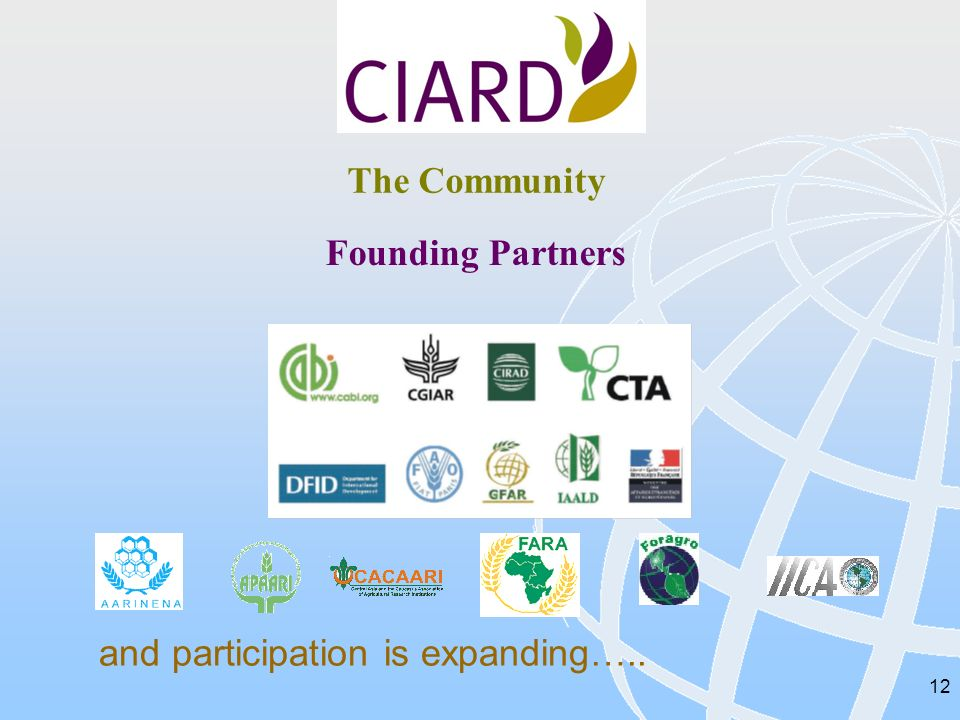 12 Founding Partners and participation is expanding….. The Community