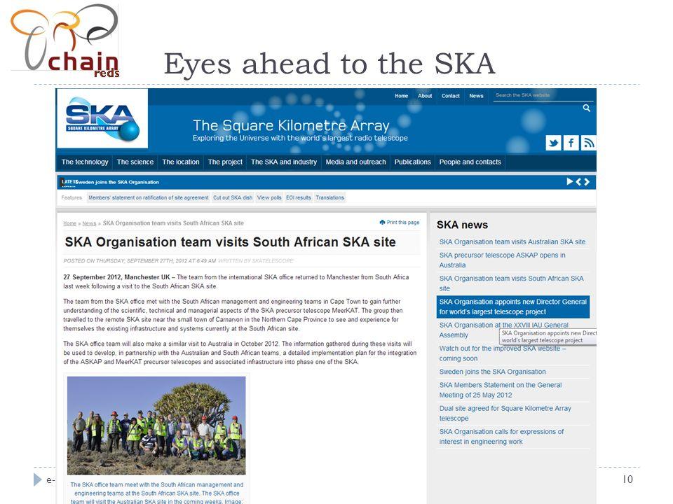 e-AGE 2012 – Dubai, 13 December 201210 Eyes ahead to the SKA