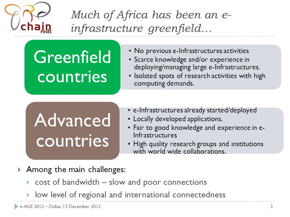 e-AGE 2012 – Dubai, 13 December 201214 Now to CHAIN-REDS Emphasis on Data Further development of the Africa-Arabia ROC Identity Federations to be developed Fostering of VRCs in selected disciplines including Climate-related areas