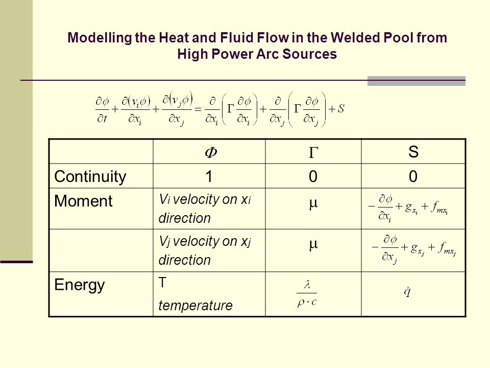 Modelling the Heat and Fluid Flow in the Welded Pool from High Power Arc Sources S Continuity100 Moment V i velocity on x i direction V j velocity on