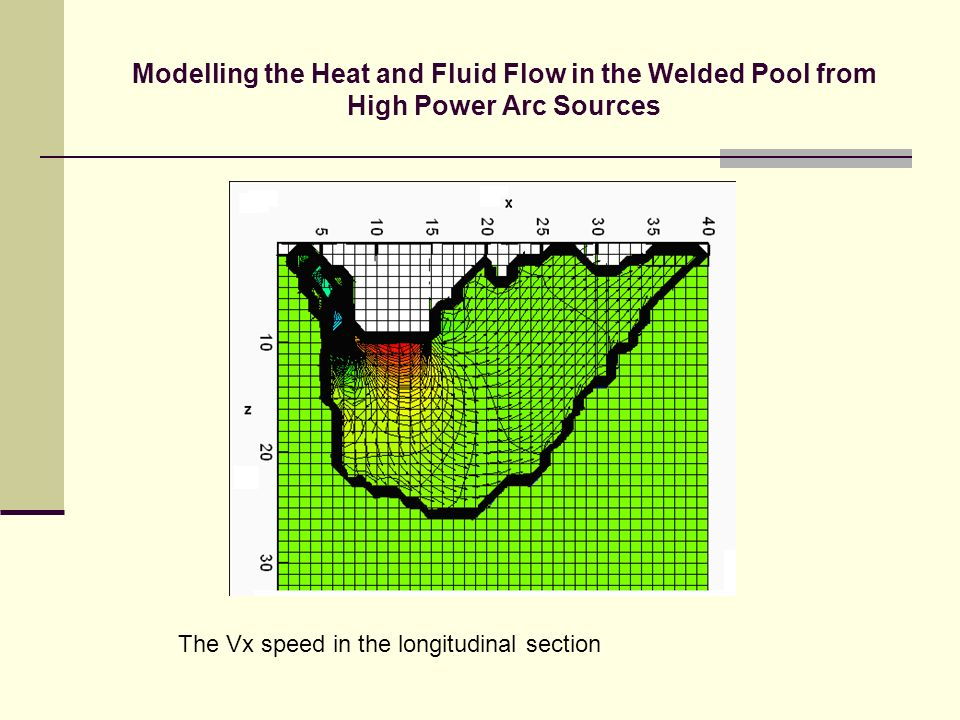 Modelling the Heat and Fluid Flow in the Welded Pool from High Power Arc Sources The Vx speed in the longitudinal section