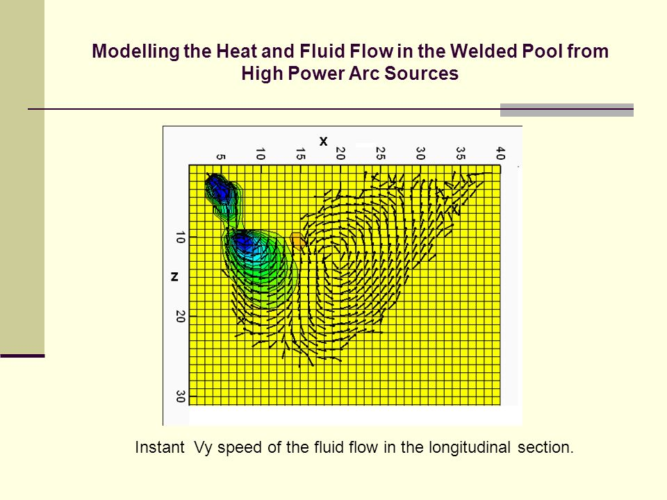 Modelling the Heat and Fluid Flow in the Welded Pool from High Power Arc Sources Instant Vy speed of the fluid flow in the longitudinal section.