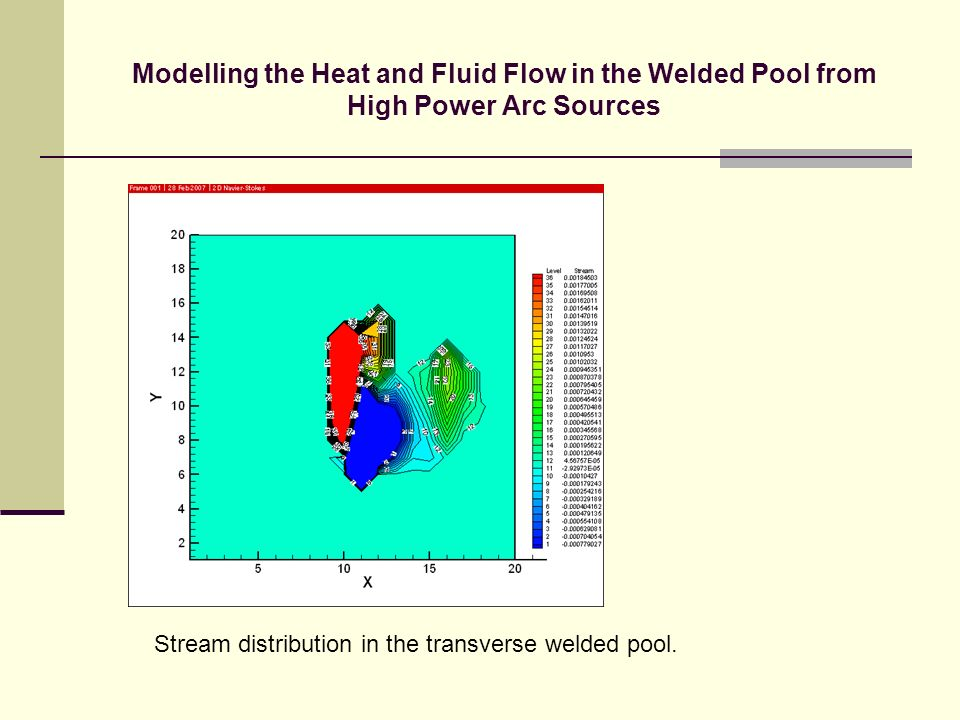 Modelling the Heat and Fluid Flow in the Welded Pool from High Power Arc Sources Stream distribution in the transverse welded pool.