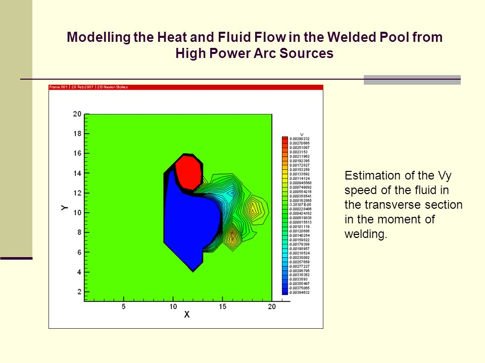 Modelling the Heat and Fluid Flow in the Welded Pool from High Power Arc Sources Estimation of the Vy speed of the fluid in the transverse section in
