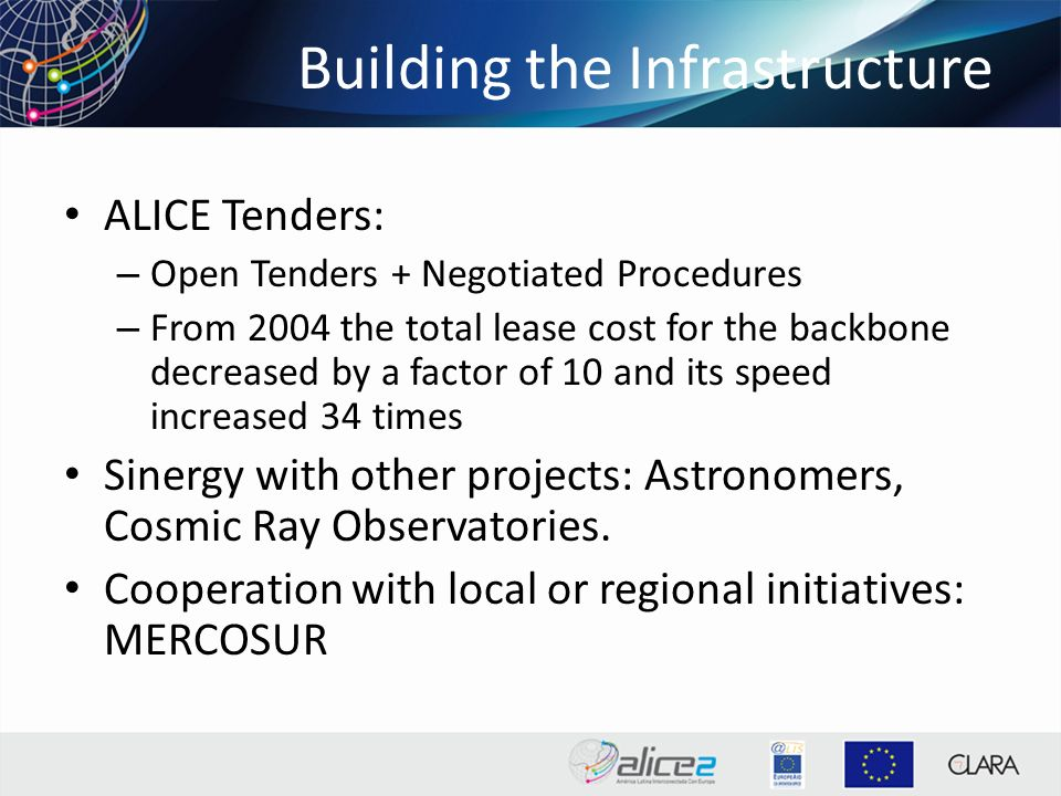 Building the Infrastructure ALICE Tenders: – Open Tenders + Negotiated Procedures – From 2004 the total lease cost for the backbone decreased by a factor of 10 and its speed increased 34 times Sinergy with other projects: Astronomers, Cosmic Ray Observatories.