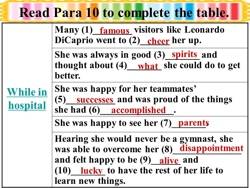 Read Para 5 to find out related information. Before the accident While in hospital Now /After leaving hospital Happy and successful in her sport Cheer