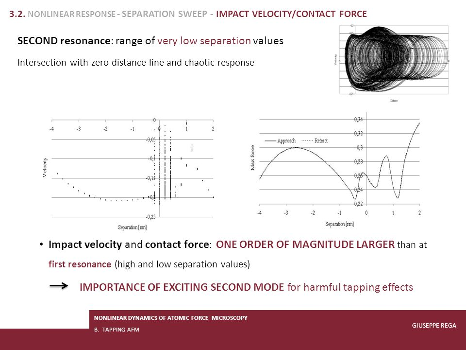 23/07/2013 4th Canadian Conference on Nonlinear Solid Mechanics (CanCNSM2013) Pagina 14/31 GIUSEPPE REGA NONLINEAR DYNAMICS OF ATOMIC FORCE MICROSCOPY