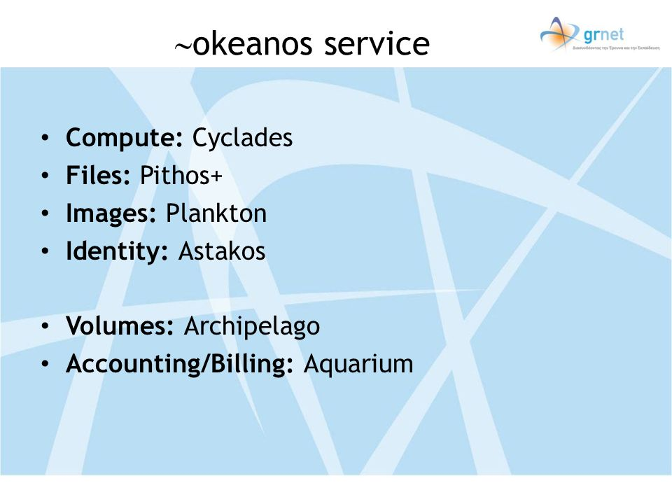 Compute: Cyclades Files: Pithos+ Images: Plankton Identity: Astakos Volumes: Archipelago Accounting/Billing: Aquarium