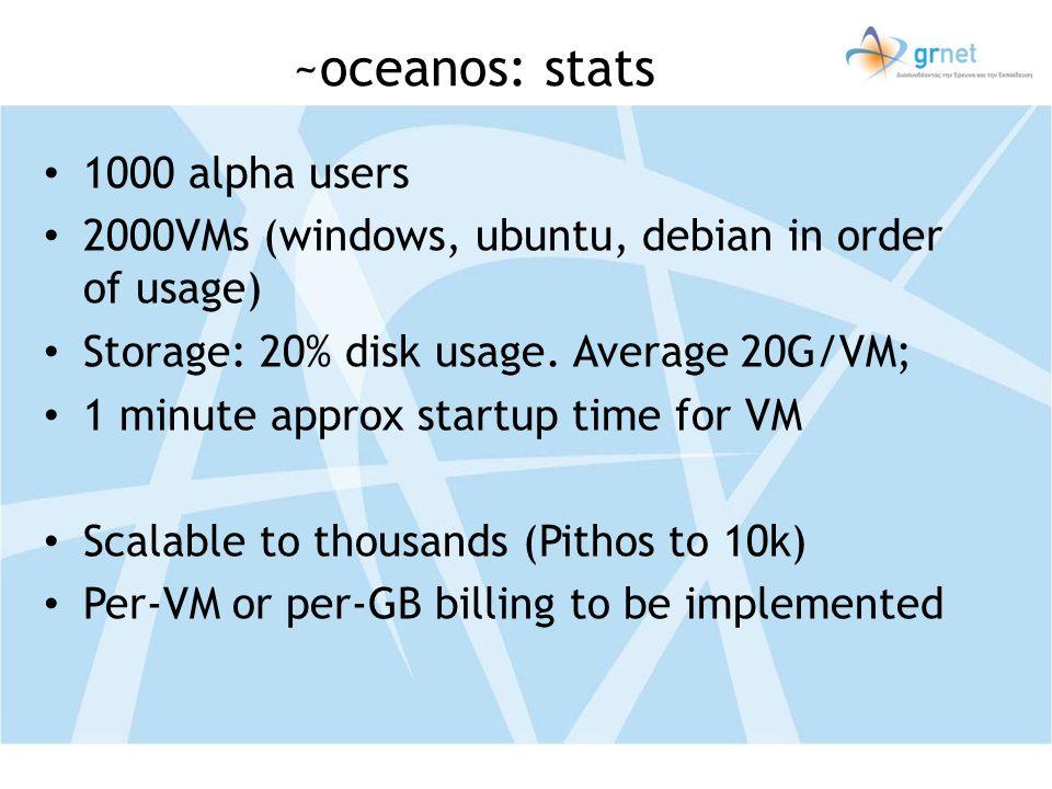 ~oceanos: stats 1000 alpha users 2000VMs (windows, ubuntu, debian in order of usage) Storage: 20% disk usage.