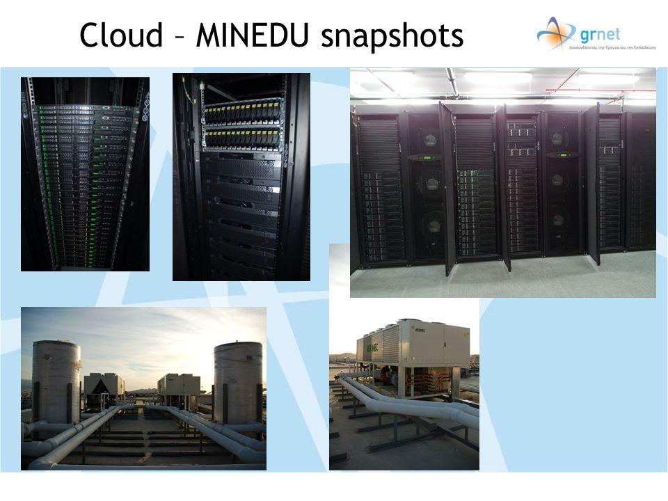 Cloud – MINEDU snapshots