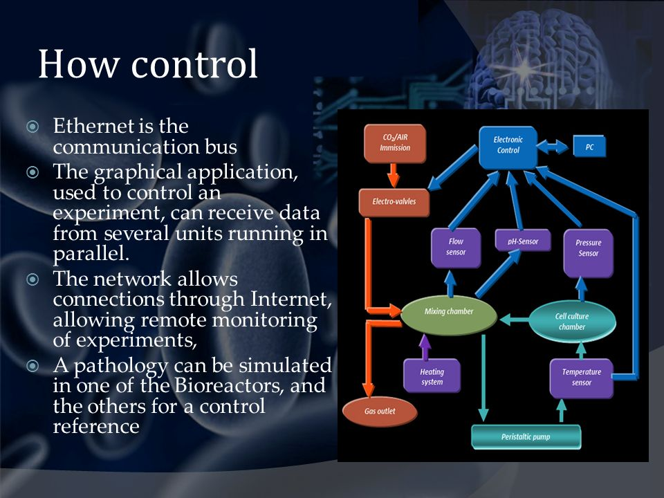 How control Ethernet is the communication bus The graphical application, used to control an experiment, can receive data from several units running in