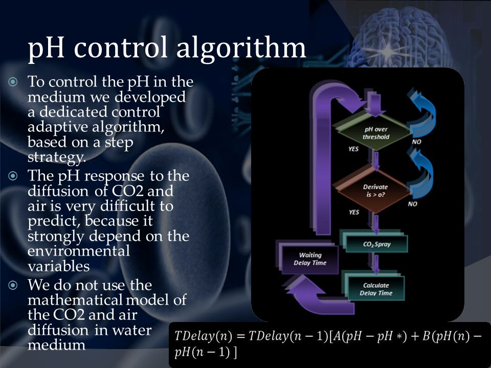 pH control algorithm To control the pH in the medium we developed a dedicated control adaptive algorithm, based on a step strategy. The pH response to