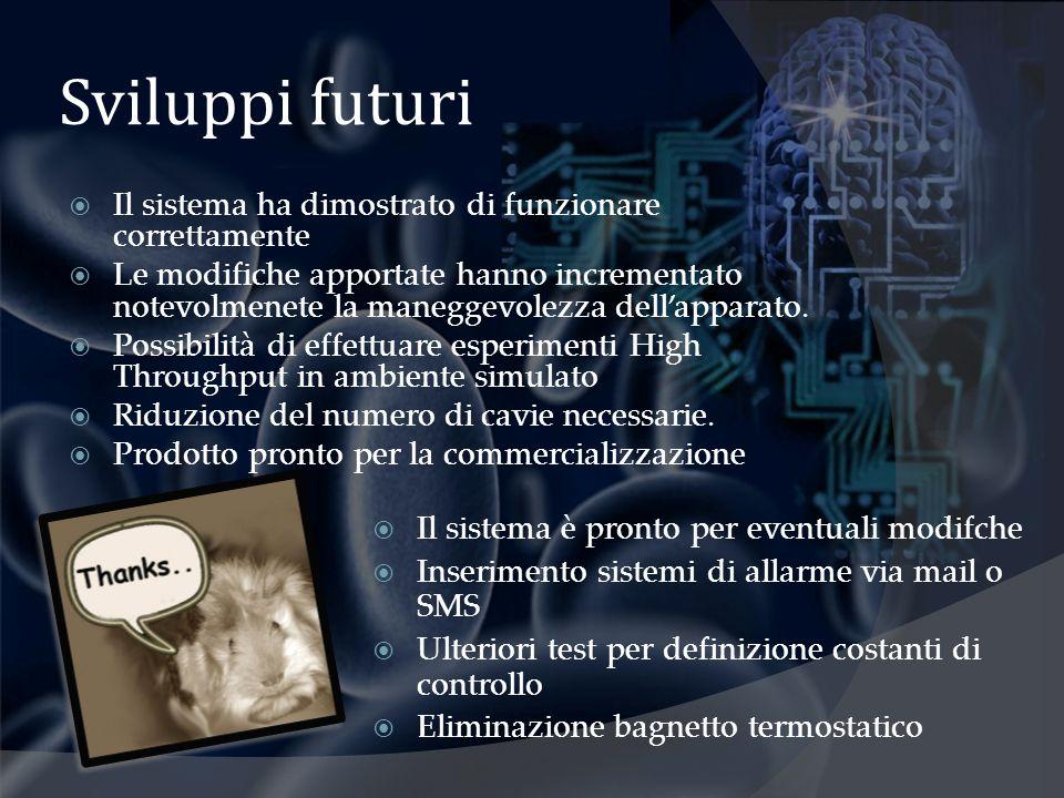 Sviluppi futuri Il sistema ha dimostrato di funzionare correttamente Le modifiche apportate hanno incrementato notevolmenete la maneggevolezza dellapparato.