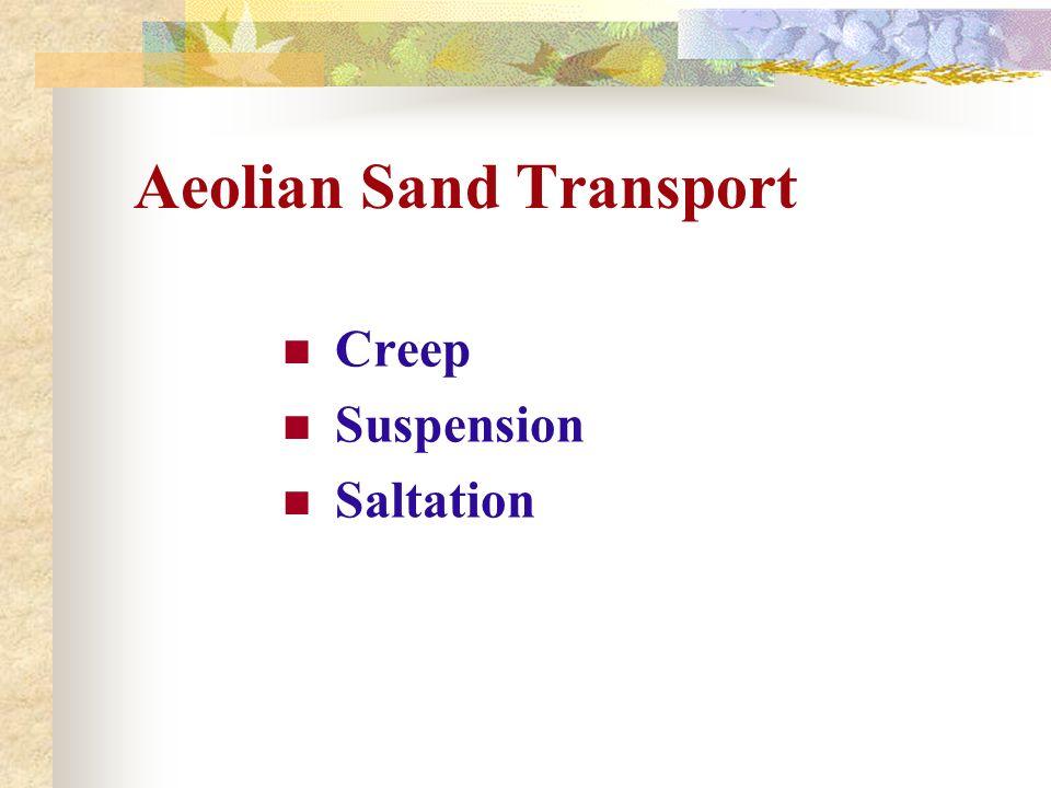 Aeolian Sand Transport Creep Suspension Saltation