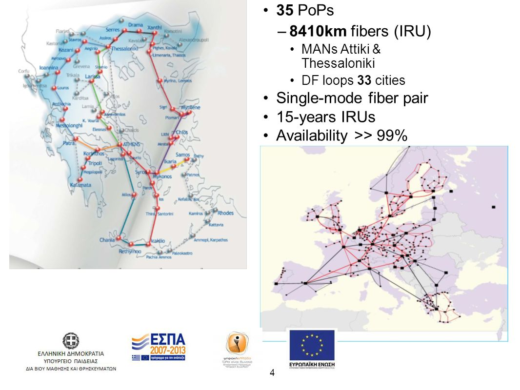 4 35 PoPs –8410km fibers (IRU) MANs Attiki & Thessaloniki DF loops 33 cities Single-mode fiber pair 15-years IRUs Availability >> 99%