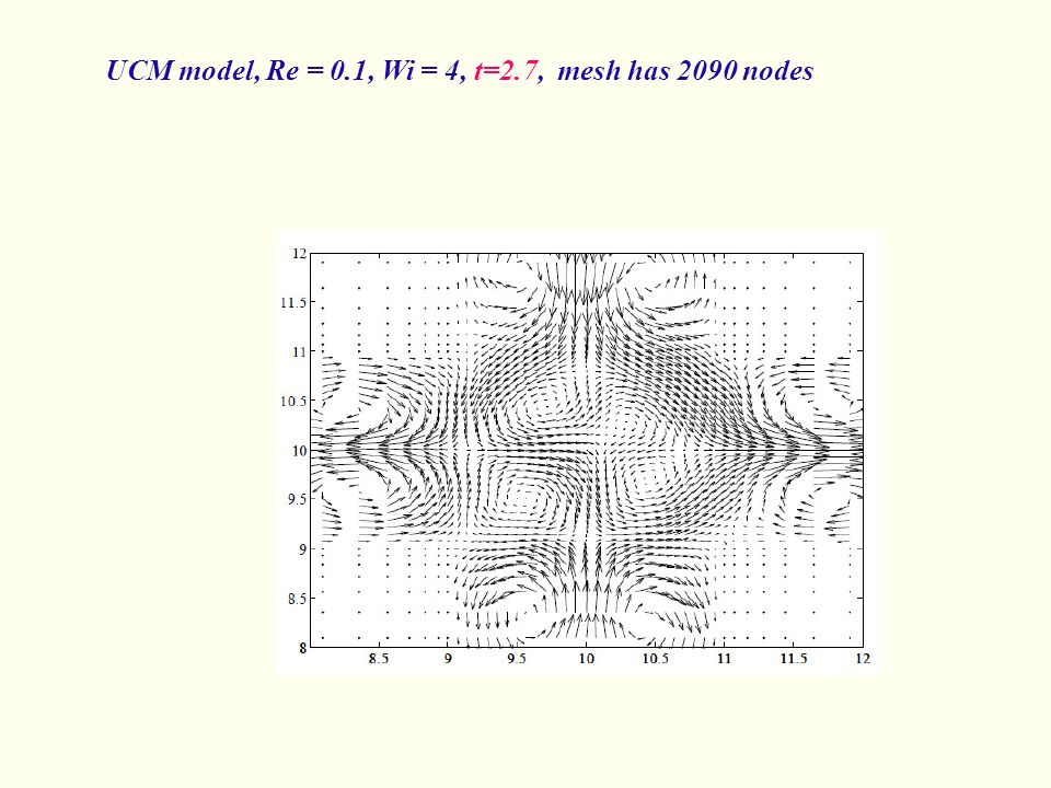 UCM model, Re = 0.1, Wi = 4, t=2.7, mesh has 2090 nodes