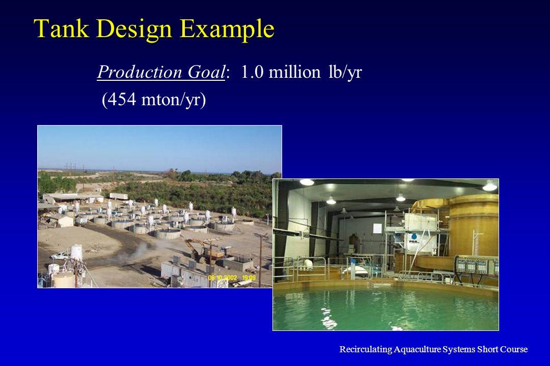 Recirculating Aquaculture Systems Short Course Tank Design Example Production Goal: 1.0 million lb/yr (454 mton/yr)