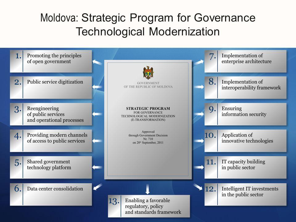 Moldova: Strategic Program for Governance Technological Modernization 26