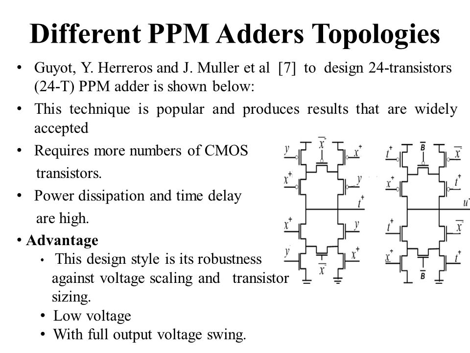 Different PPM Adders Topologies Guyot, Y.Herreros and J.